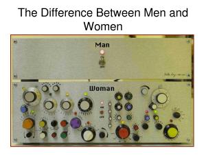 mannen en vrouwen verschil