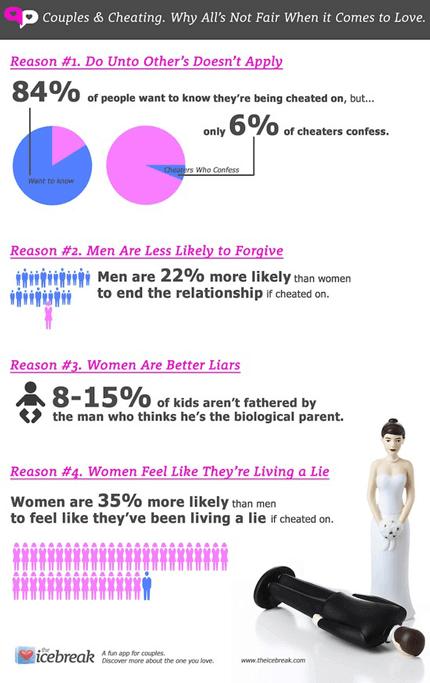 vreemdgaan_infographic