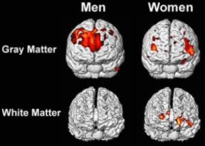 Flirtsignalen van mannen herkennen